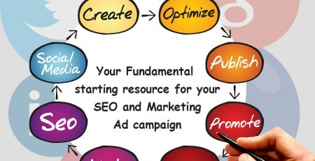 SEO Agency Toowoomba, SEO, SEO Services Toowoomba, Digital Advertising Toowoomba,